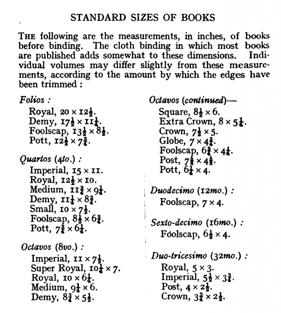 standard_sizes_books
